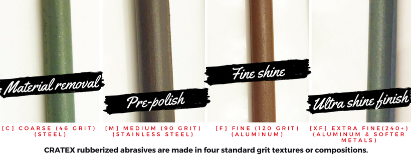 Rubber-Bonded Silicone Carbide Grit Sizes and Color Chart - CRATEX Abrasives